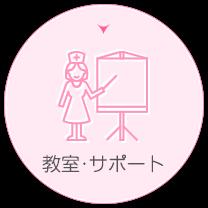 教室・サポート